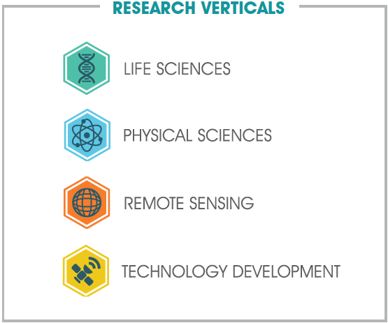 research verticals table