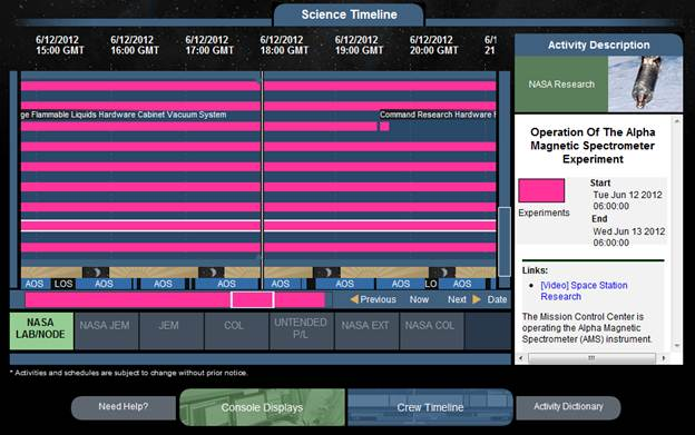 ISS Timeline App Chart