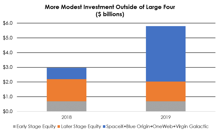 Investment perspective 2 12 20 5