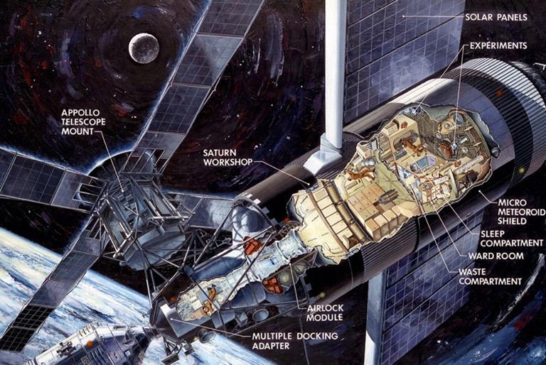 Skylab space station NASA 1