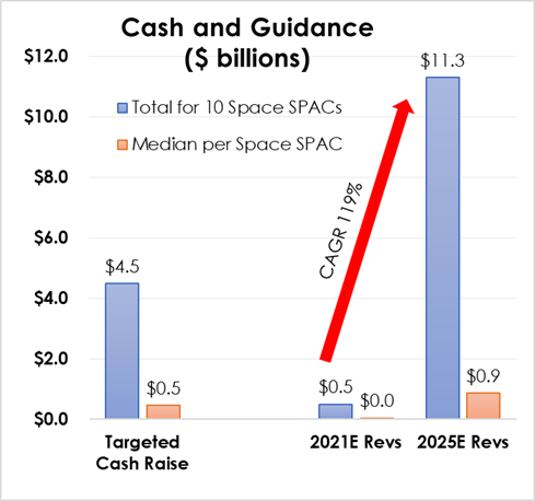ISSRDC2021 investment ISS360 2